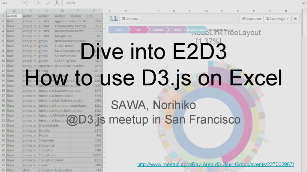 Dive into E2D3 How to use D3.js on Excel SAWA, ...