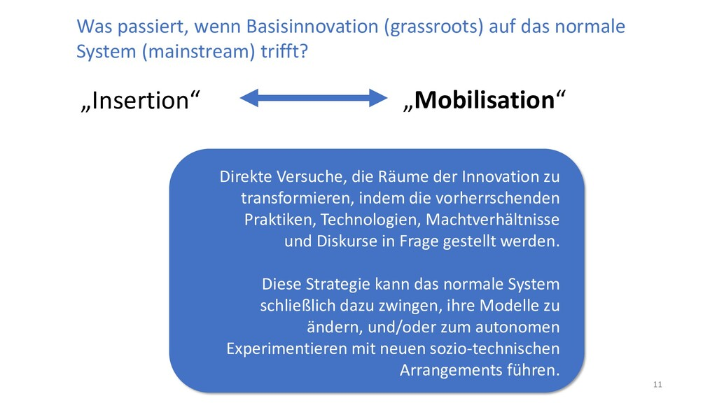 """Insertion"" ""Mobilisation"" Direkte Versuche, di..."