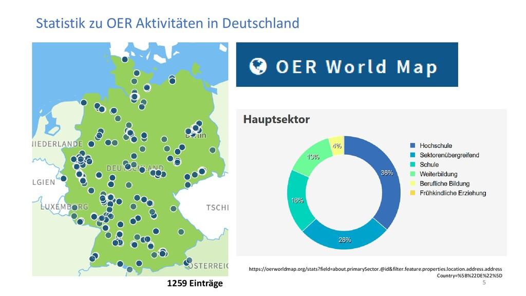 1259 Einträge https://oerworldmap.org/stats?fie...