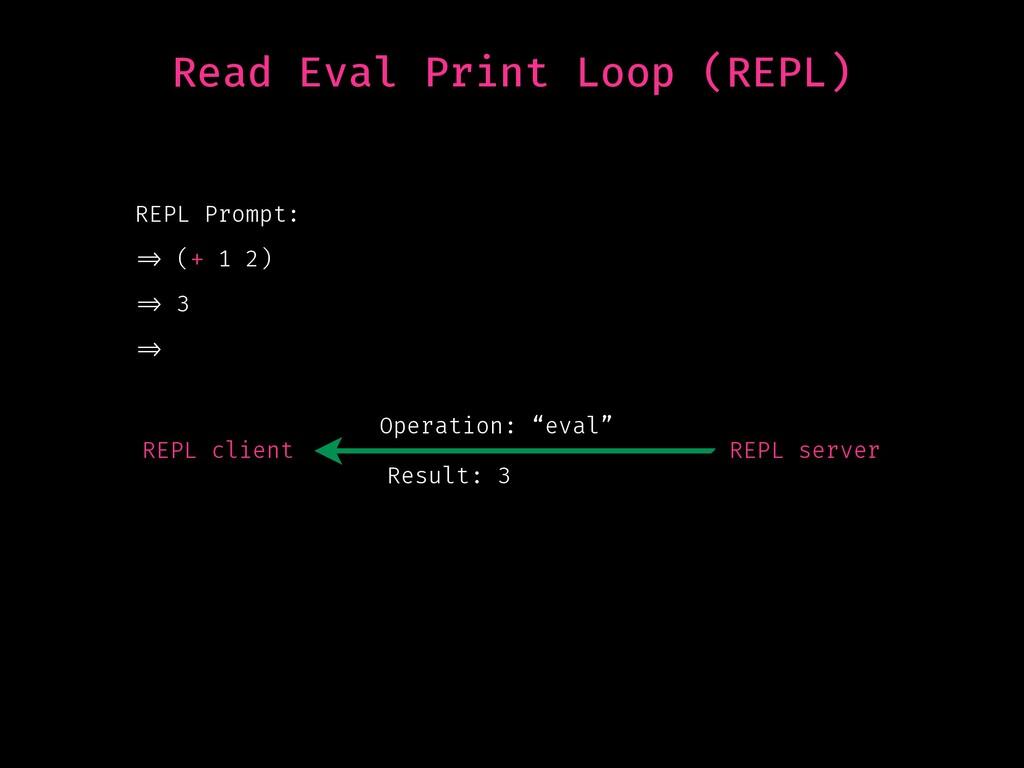 Read Eval Print Loop (REPL) REPL client REPL se...