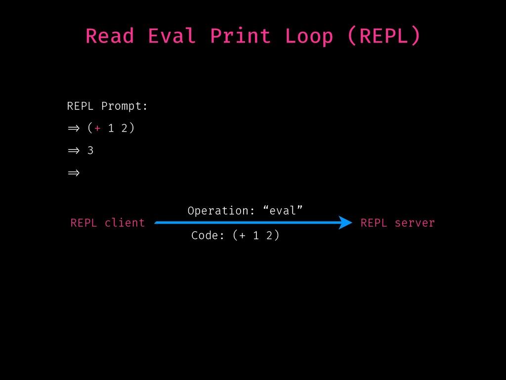 """Read Eval Print Loop (REPL) REPL Prompt: """"=> (+..."""