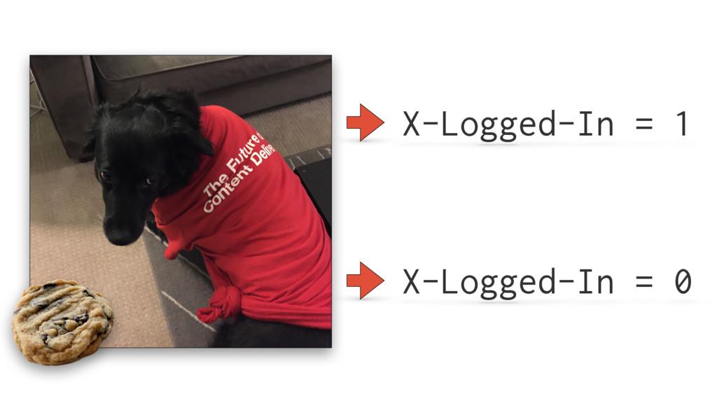 X-Logged-In = 1 X-Logged-In = 0
