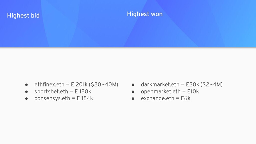 ● darkmarket.eth = E20k ($2~4M) ● openmarket.et...