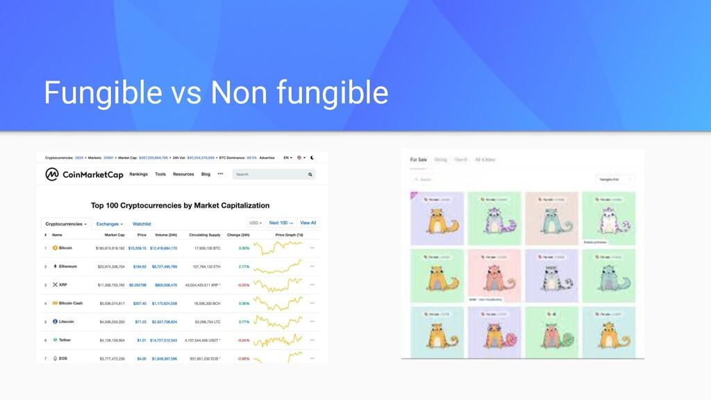 Fungible vs Non fungible