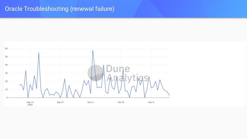Oracle Troubleshooting (renewal failure)
