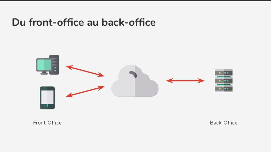 Du front-office au back-office Front-Office Back-O...