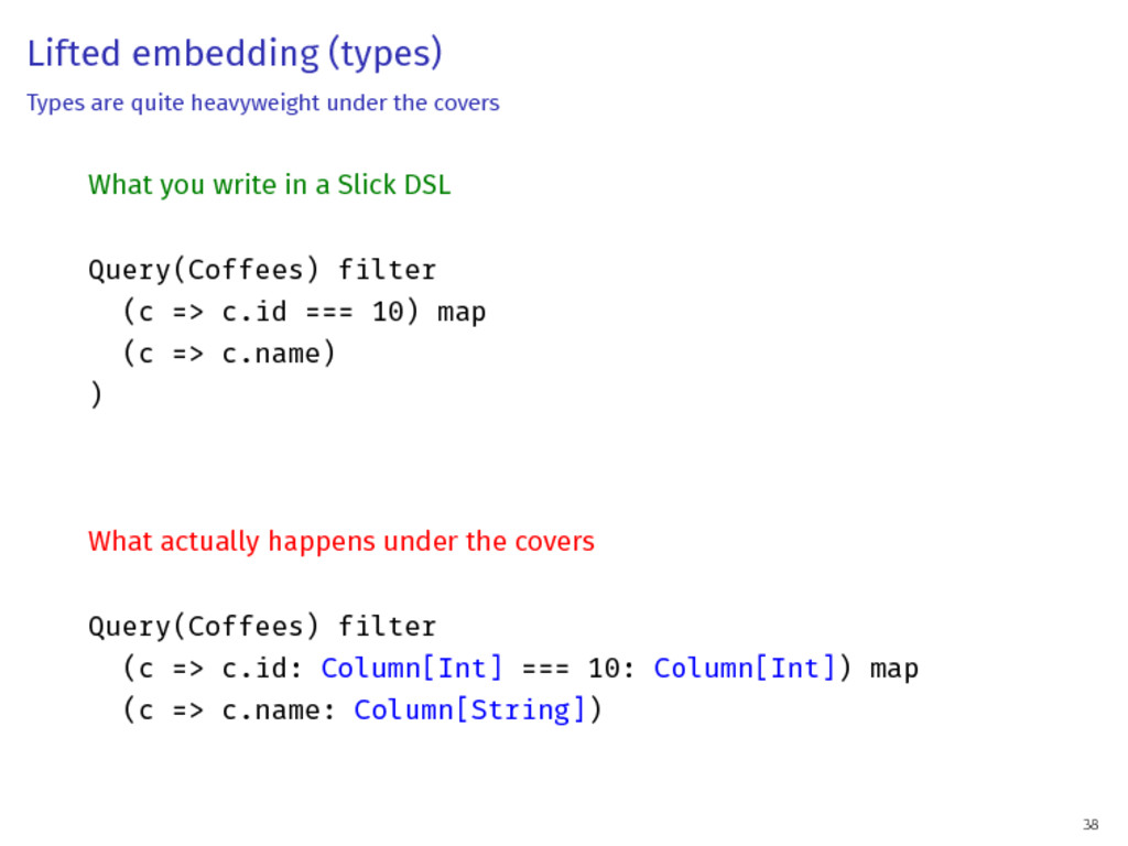 Lifted embedding (types) Types are quite heavyw...