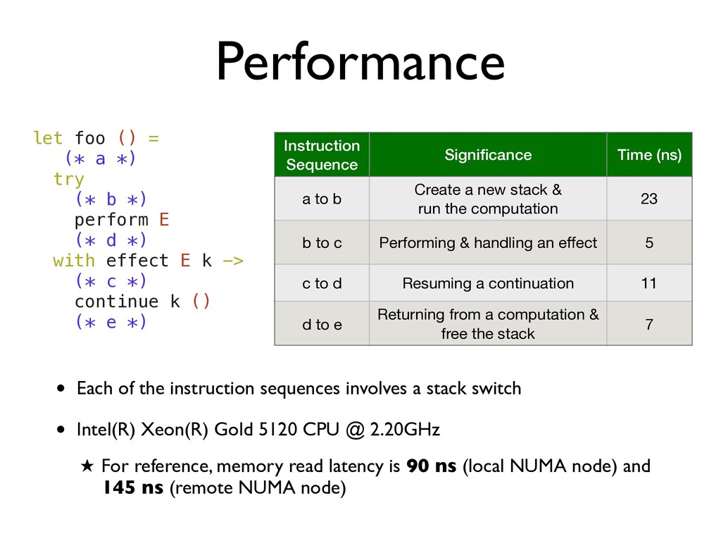 Performance let foo () = (* a *) try (* b *) pe...