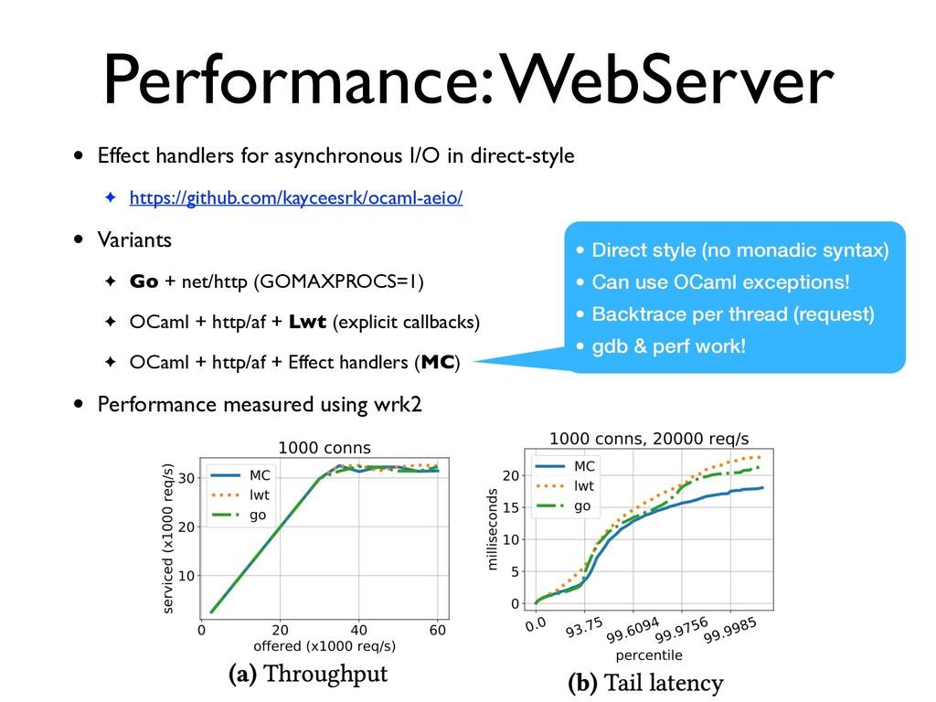 Performance: WebServer • Effect handlers for as...