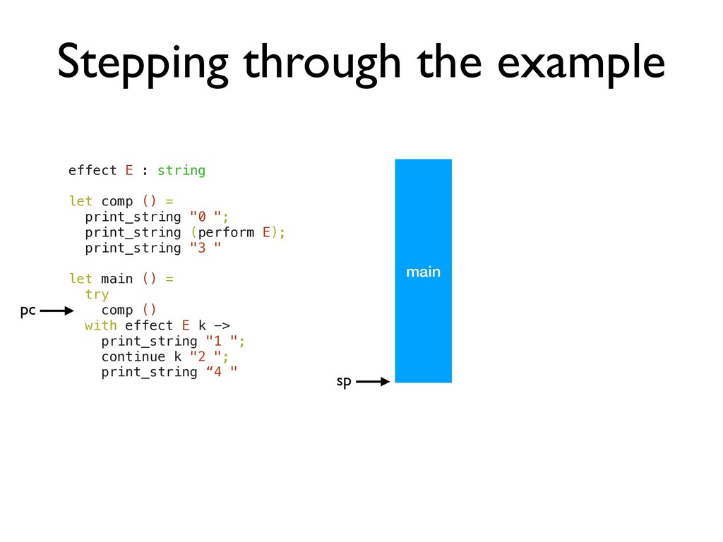 Stepping through the example effect E : string ...