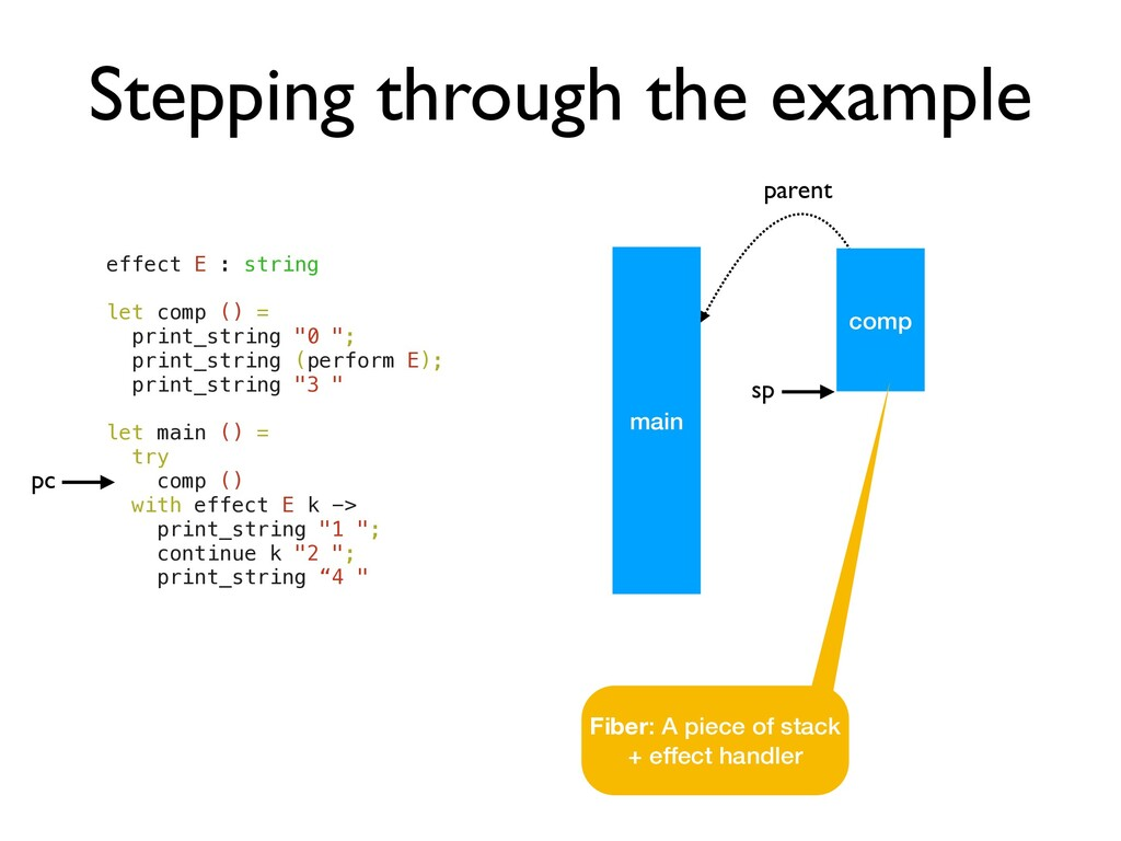comp Stepping through the example effect E : st...