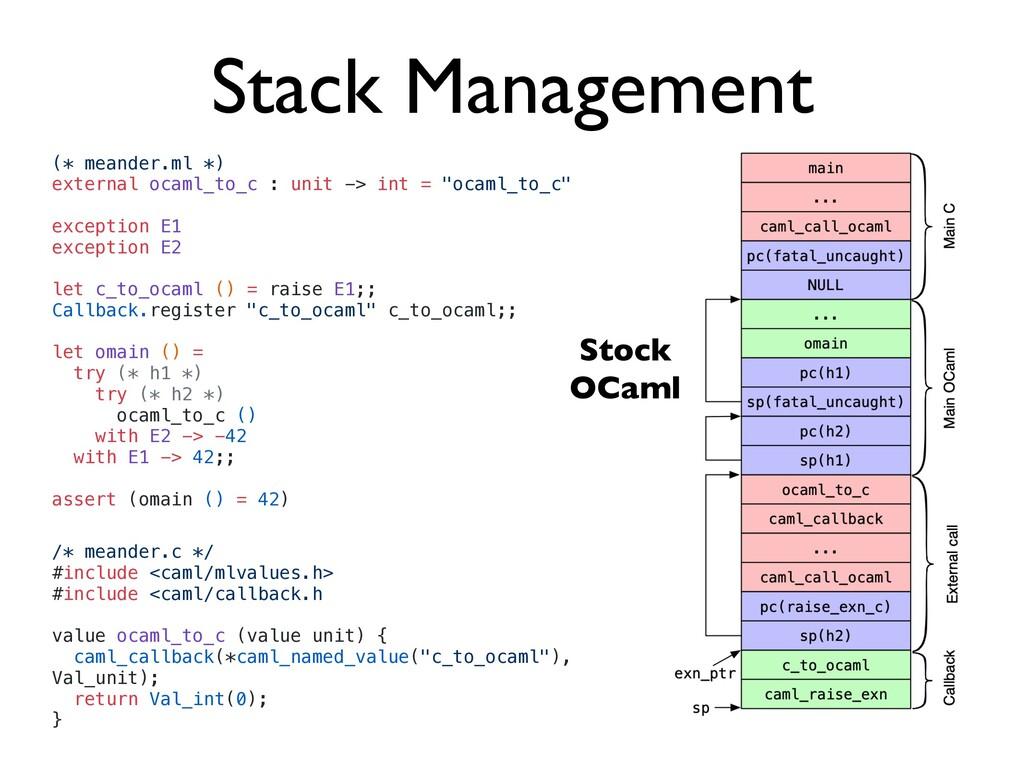 Stack Management (* meander.ml *)   external oc...
