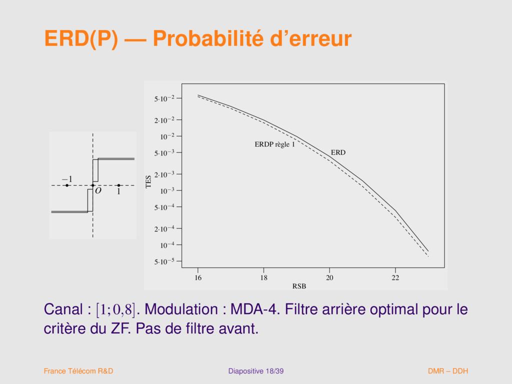 ERD(P) — Probabilité d'erreur O 1 −1 O 1 −1 ERD...