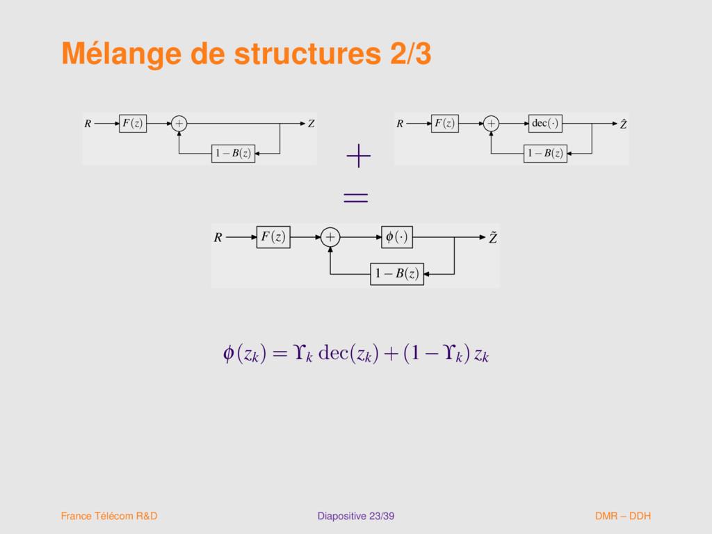 Mélange de structures 2/3 R F(z) + Z 1−B(z) R F...