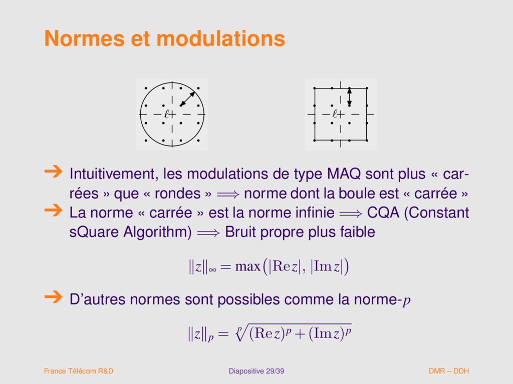 Normes et modulations Intuitivement, les modula...