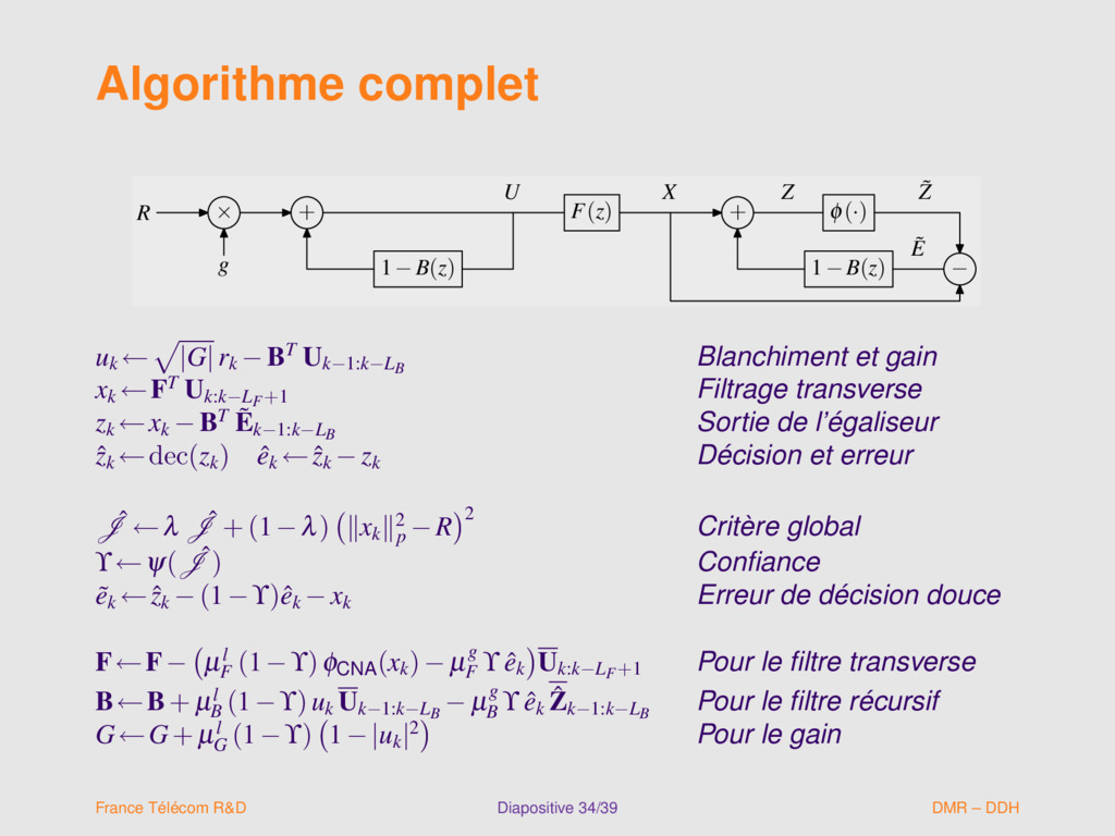 Algorithme complet R × + F(z) + φ(·) g 1−B(z) 1...