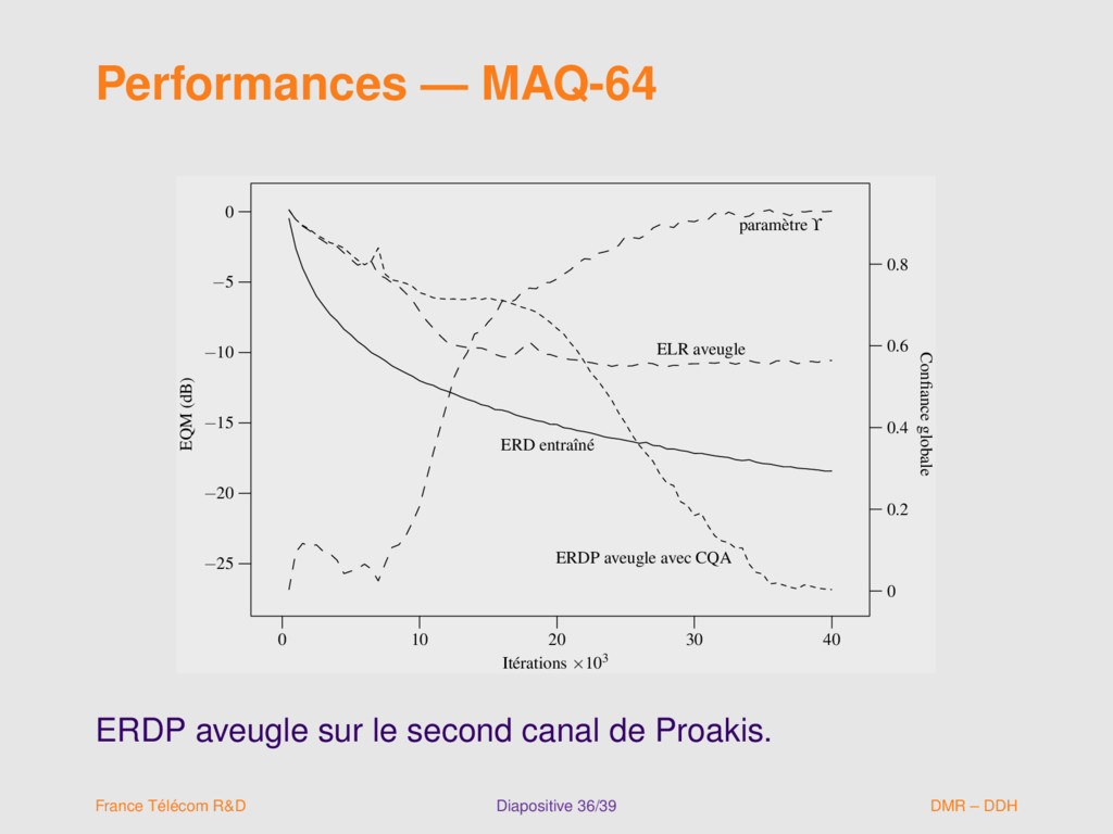 Performances — MAQ-64 ERD entraîné ELR aveugle ...