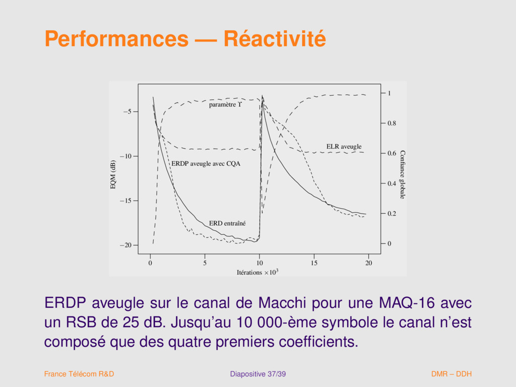 Performances — Réactivité ERD entraîné ELR aveu...