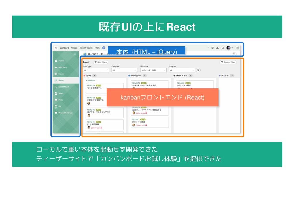 既存 既存UIの上に の上にReact kanbanフロントエンド (React) 本体 (H...