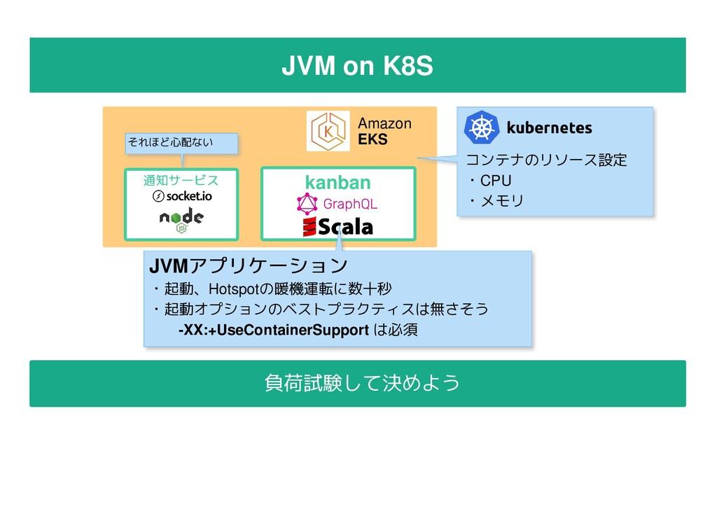 JVM on K8S kanban 通知サービス 通知サービス Amazon EKS JVMア...