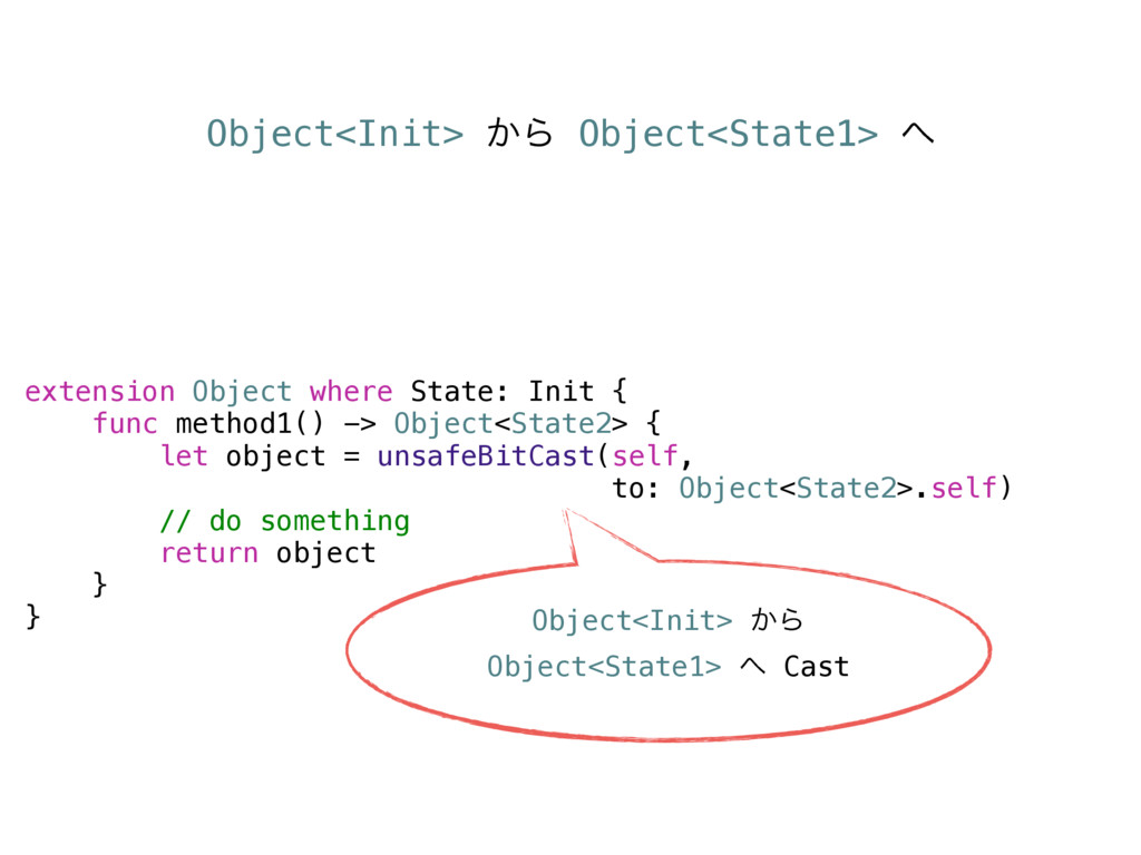 Object<Init> ͔Β Object<State1> ΁ extension Obje...