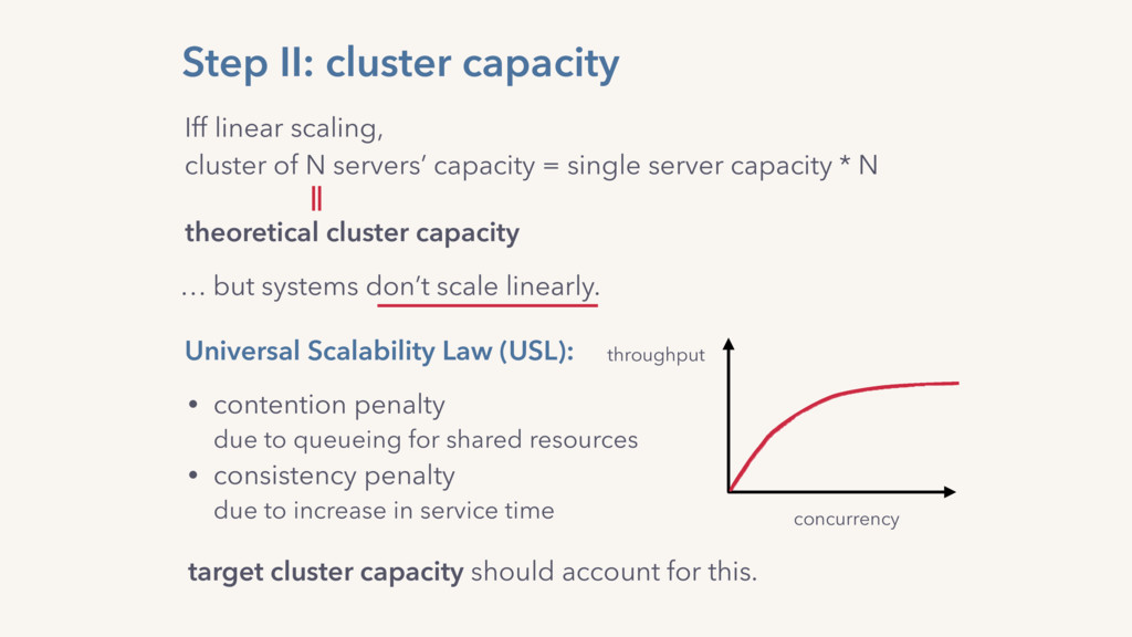 Iff linear scaling, cluster of N servers' capac...