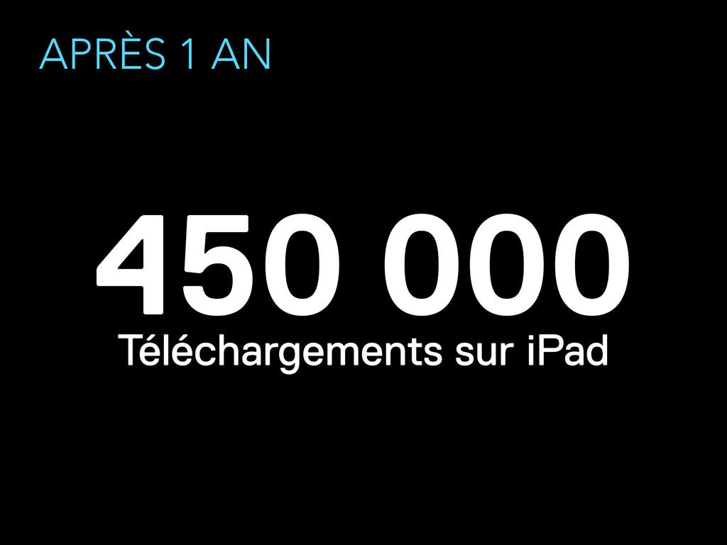 APRÈS 1 AN 450 000 Téléchargements sur iPad