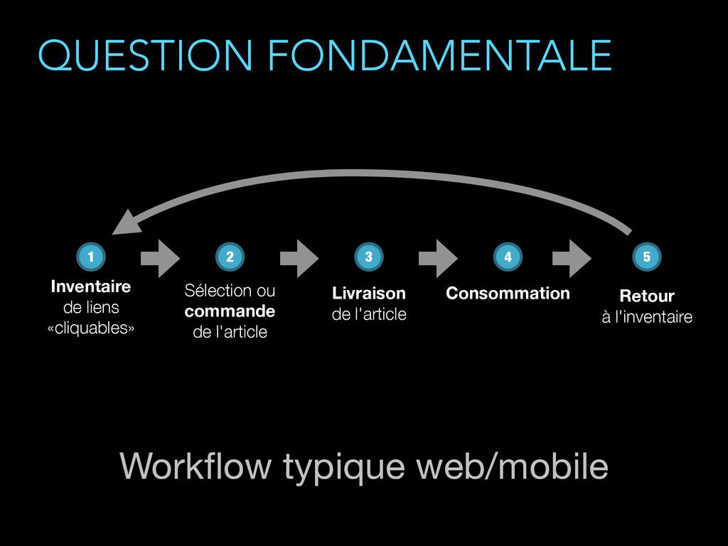 Workflow typique web/mobile Inventaire de liens...