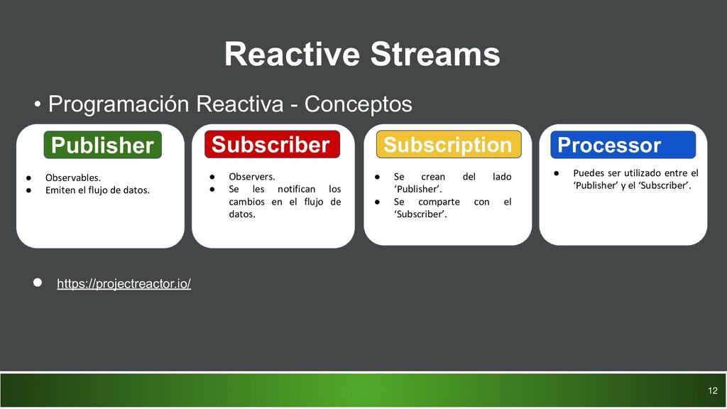 • Programación Reactiva - Conceptos Reactive St...