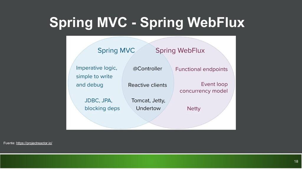 18 Spring MVC - Spring WebFlux Fuente: https://...