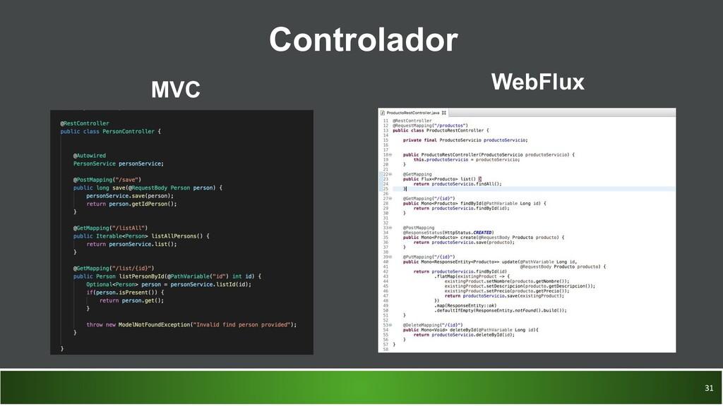 31 WebFlux MVC Controlador 31