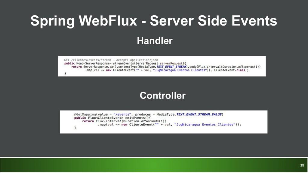 38 Spring WebFlux - Server Side Events 38 Contr...