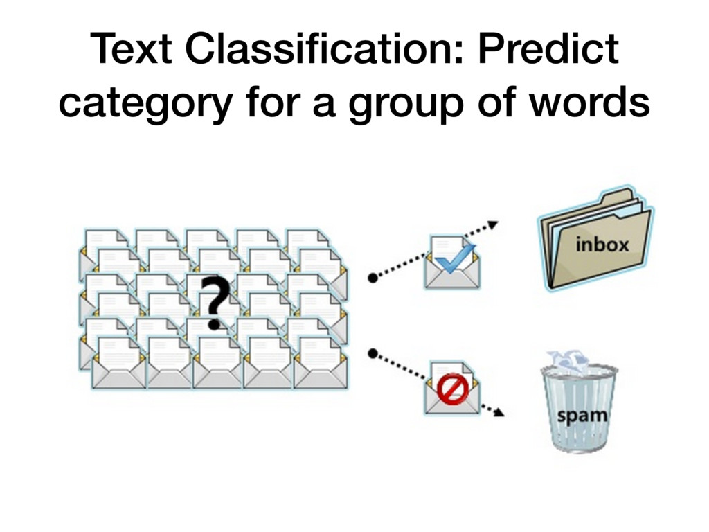 Text Classification: Predict category for a grou...