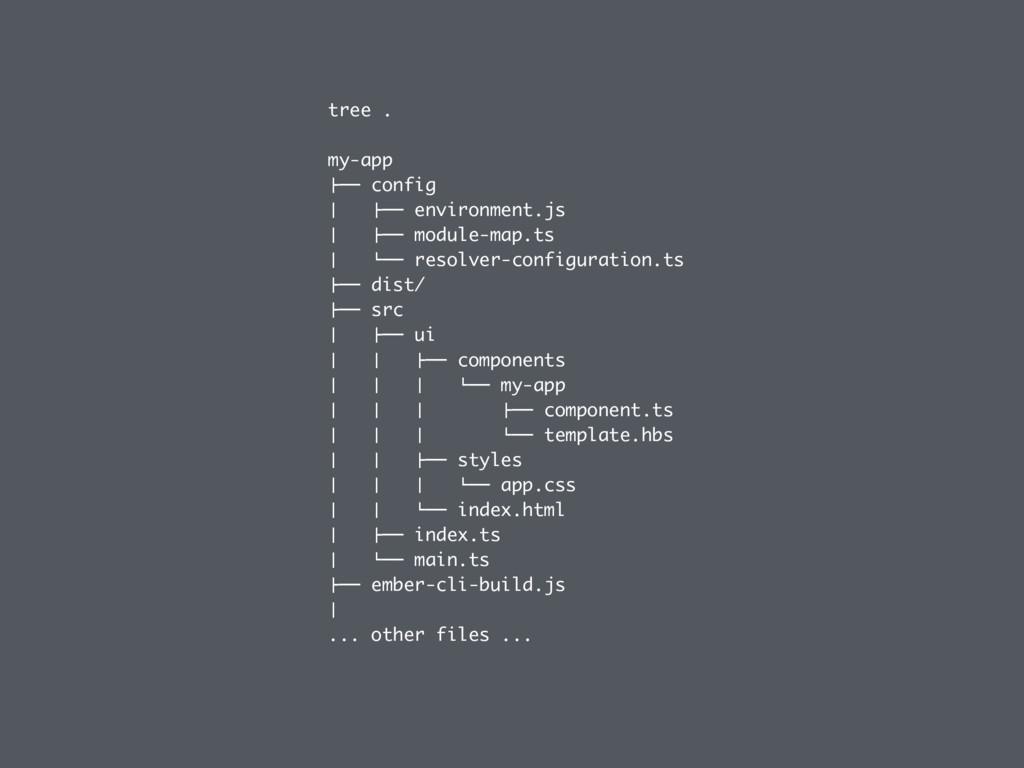 "tree . my-app !"""" config # !"""" environment.js #..."