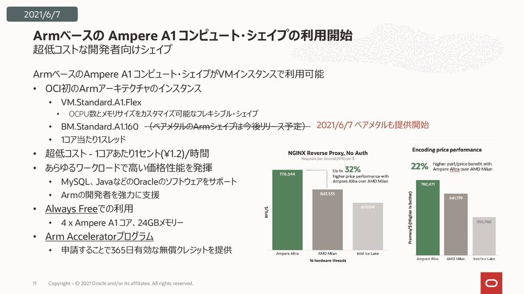 超低コストな開発者向けシェイプ ArmベースのAmpere A1 コンピュート・シェイプがVM...