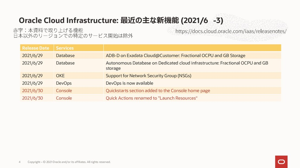 Oracle Cloud Infrastructure: 最近の主な新機能 (2021/6 -...