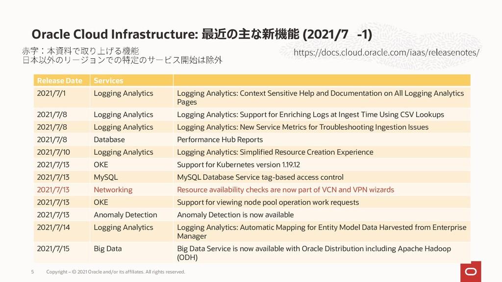 Oracle Cloud Infrastructure: 最近の主な新機能 (2021/7 -...