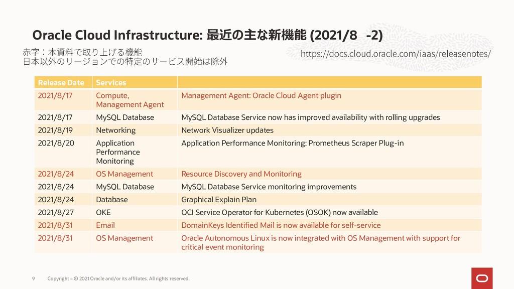 Oracle Cloud Infrastructure: 最近の主な新機能 (2021/8 -...