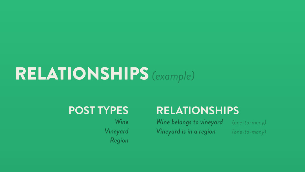RELATIONSHIPS (example) POST TYPES Wine Vineyar...
