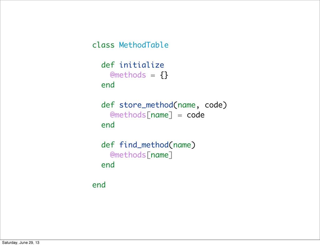 class MethodTable def initialize @methods = {} ...