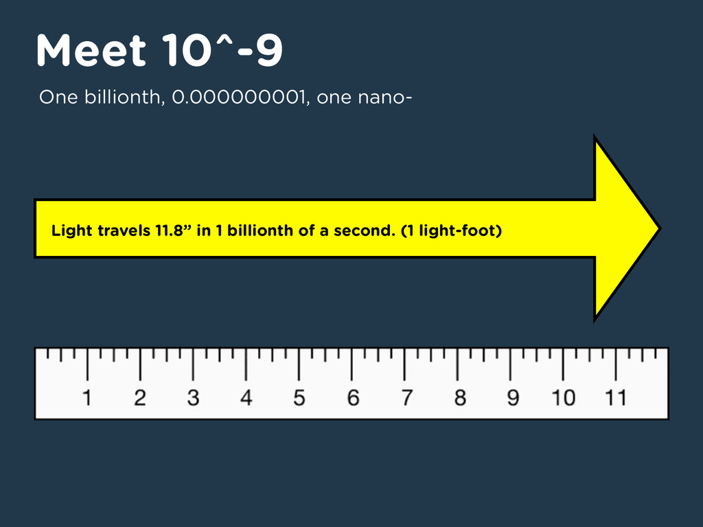 "Light travels 11.8"" in 1 billionth of a second...."