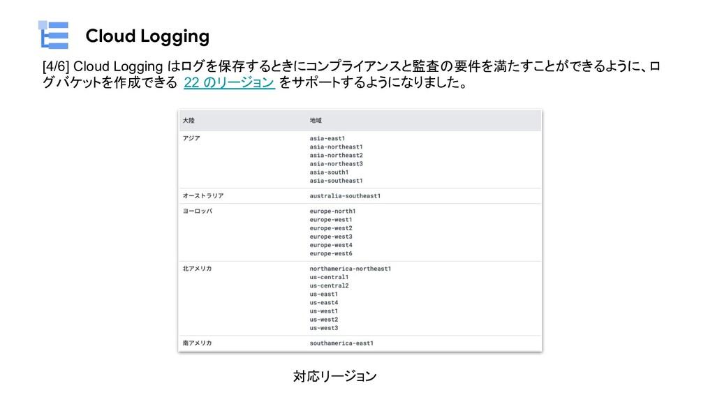 Cloud Logging [4/6] Cloud Logging はログを保存するときにコン...