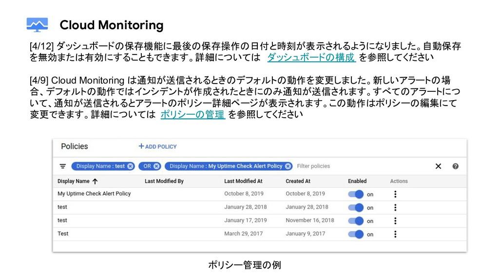 Cloud Monitoring [4/12] ダッシュボードの保存機能に最後の保存操作の日付...