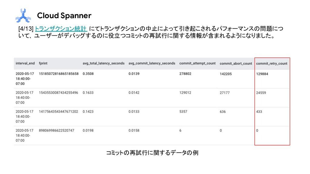 Cloud Spanner [4/13] トランザクション統計 にてトランザクションの中止によ...