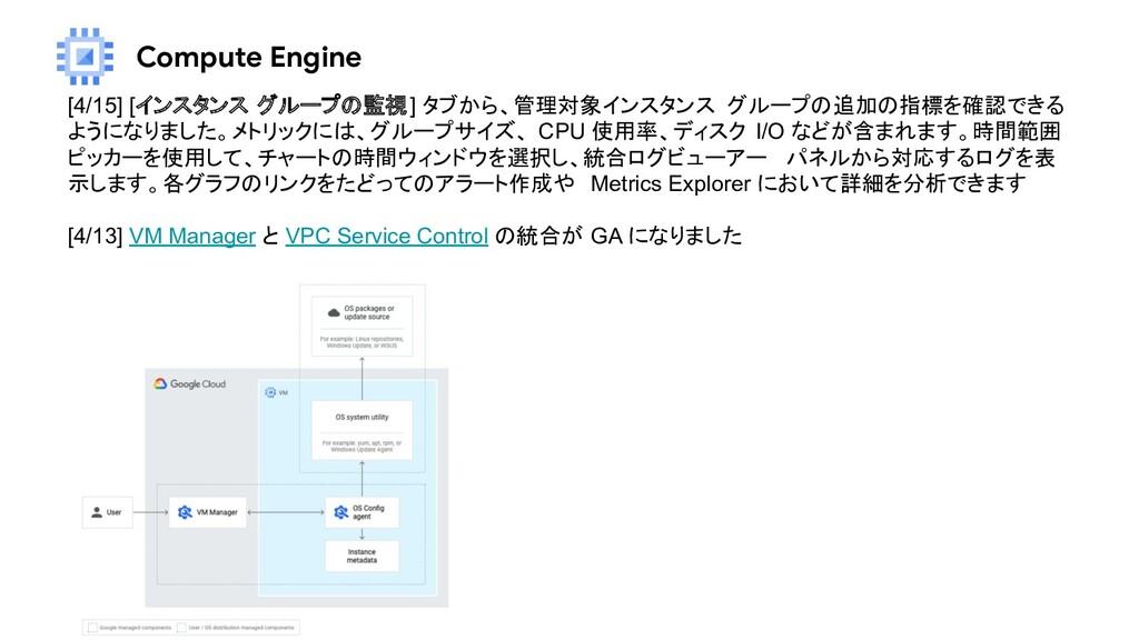 Compute Engine [4/15] [インスタンス グループの監視] タブから、管理対...