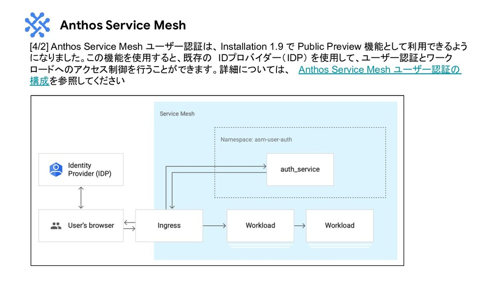 Anthos Service Mesh [4/2] Anthos Service Mesh ユ...