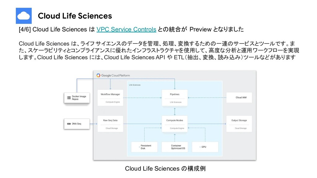 Cloud Life Sciences [4/6] Cloud Life Sciences は...