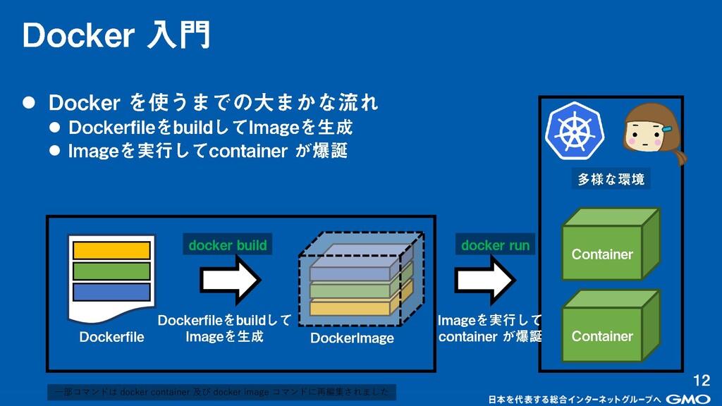 ⚫ ⚫ ⚫ 一部コマンドは docker container 及び docker image ...