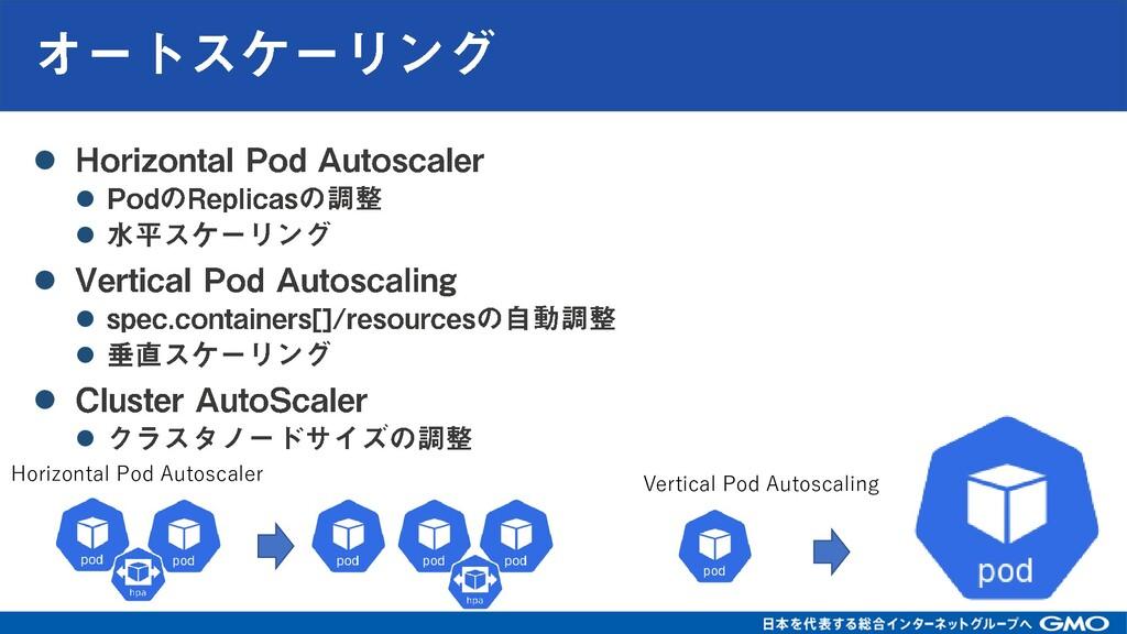 ⚫ ⚫ ⚫ ⚫ ⚫ ⚫ ⚫ ⚫ Vertical Pod Autoscaling Horizo...