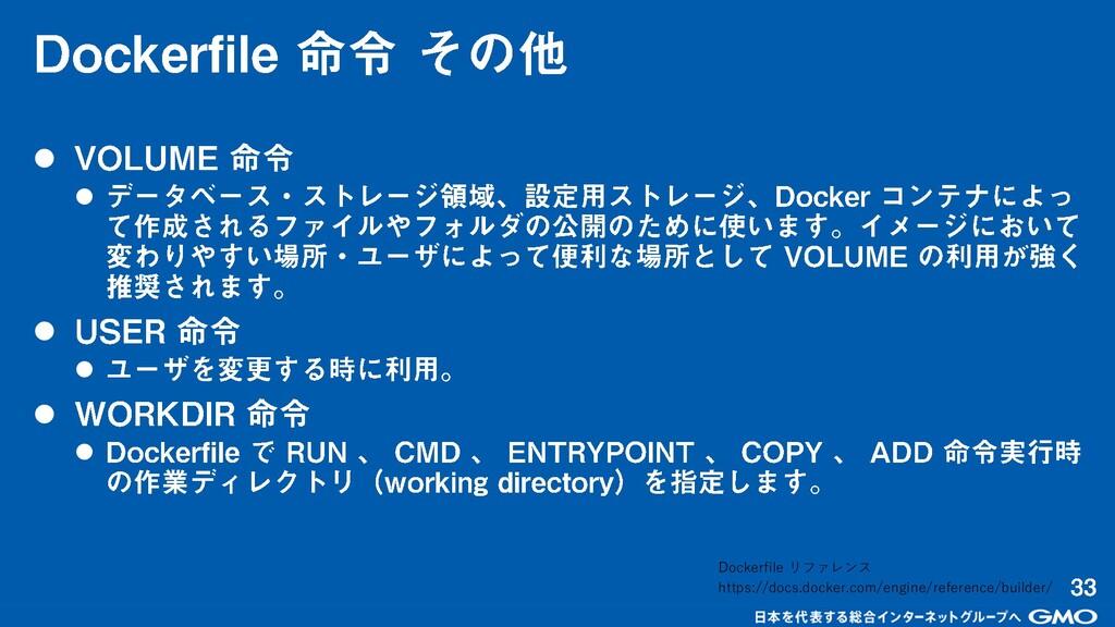 ⚫ ⚫ ⚫ ⚫ ⚫ ⚫ Dockerfile リファレンス https://docs.dock...